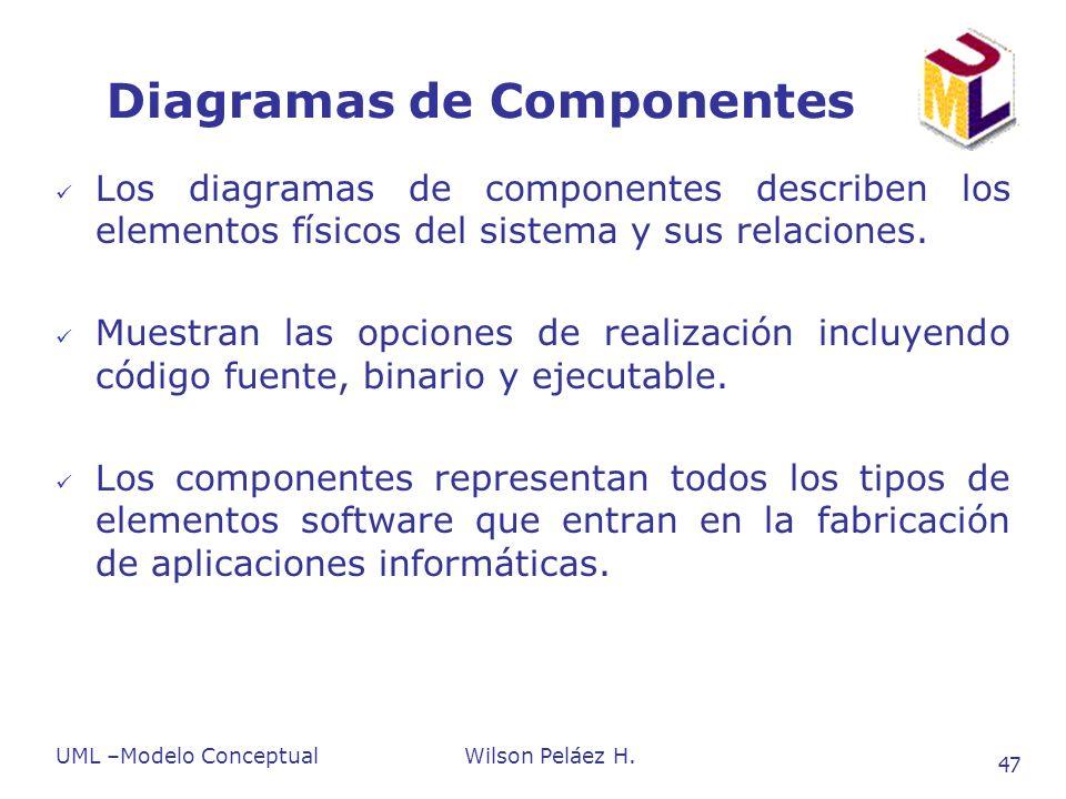 UML –Modelo ConceptualWilson Peláez H. 47 Diagramas de Componentes Los diagramas de componentes describen los elementos físicos del sistema y sus rela