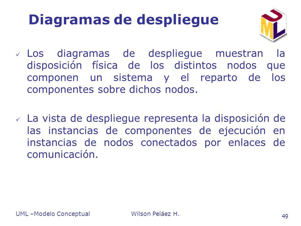 UML –Modelo ConceptualWilson Peláez H. 49 Diagramas de despliegue Los diagramas de despliegue muestran la disposición física de los distintos nodos qu