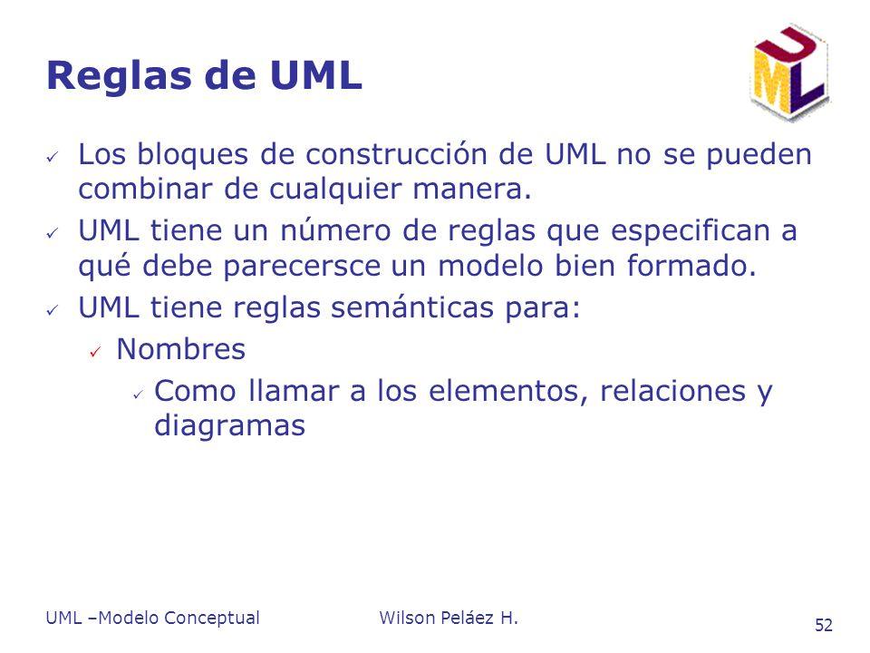 UML –Modelo ConceptualWilson Peláez H. 52 Reglas de UML Los bloques de construcción de UML no se pueden combinar de cualquier manera. UML tiene un núm