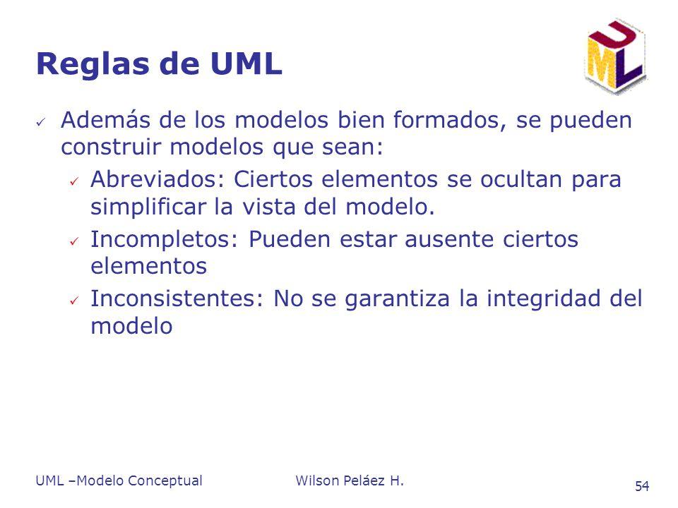 UML –Modelo ConceptualWilson Peláez H. 54 Reglas de UML Además de los modelos bien formados, se pueden construir modelos que sean: Abreviados: Ciertos