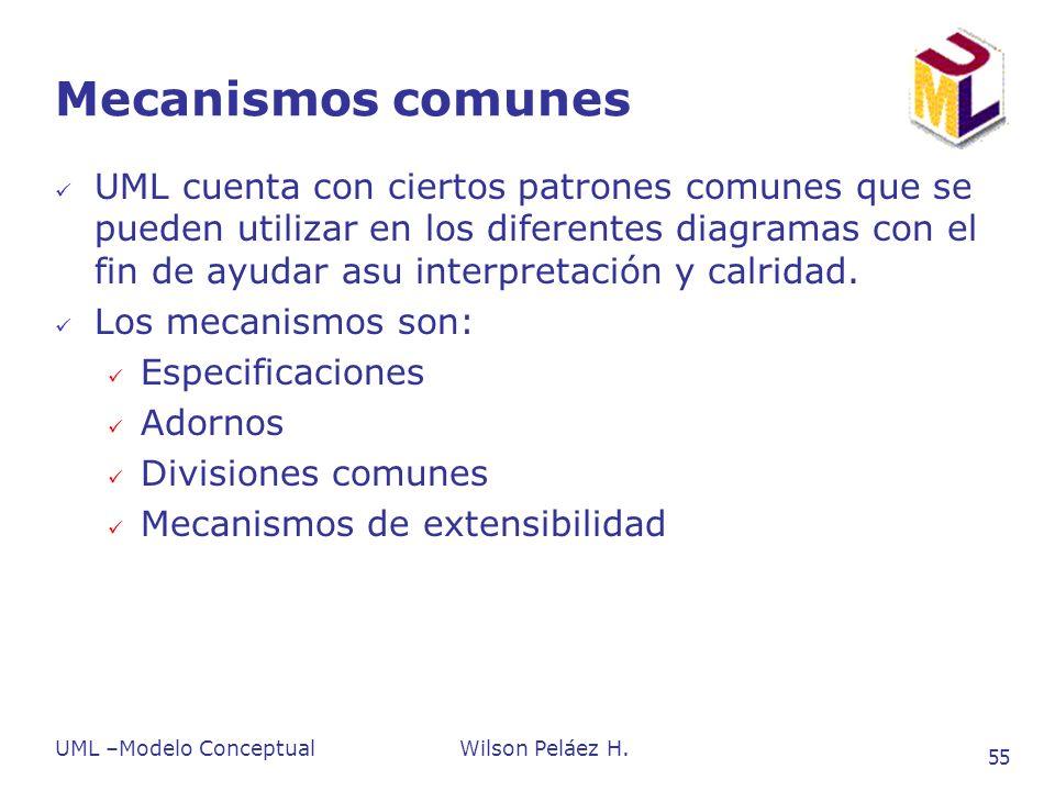 UML –Modelo ConceptualWilson Peláez H. 55 Mecanismos comunes UML cuenta con ciertos patrones comunes que se pueden utilizar en los diferentes diagrama