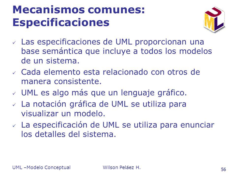 UML –Modelo ConceptualWilson Peláez H. 56 Mecanismos comunes: Especificaciones Las especificaciones de UML proporcionan una base semántica que incluye