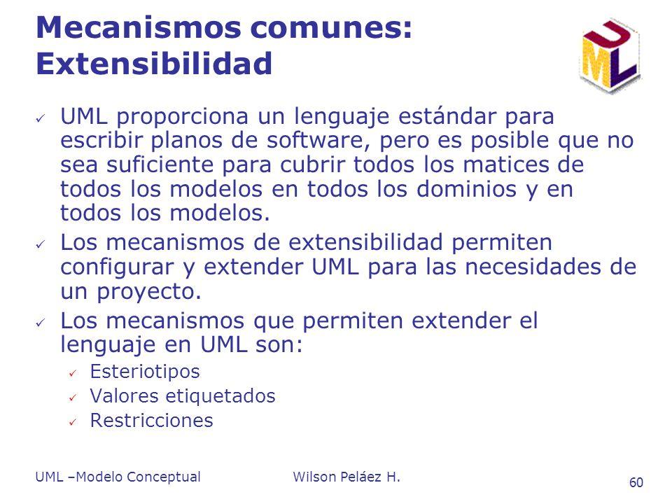 UML –Modelo ConceptualWilson Peláez H. 60 Mecanismos comunes: Extensibilidad UML proporciona un lenguaje estándar para escribir planos de software, pe