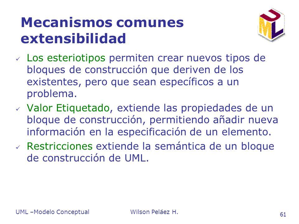 UML –Modelo ConceptualWilson Peláez H. 61 Mecanismos comunes extensibilidad Los esteriotipos permiten crear nuevos tipos de bloques de construcción qu