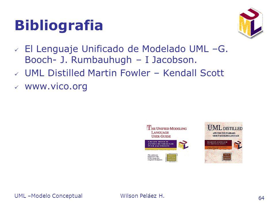 UML –Modelo ConceptualWilson Peláez H. 64 Bibliografia El Lenguaje Unificado de Modelado UML –G. Booch- J. Rumbauhugh – I Jacobson. UML Distilled Mart