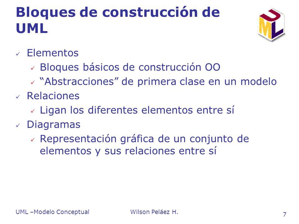UML –Modelo ConceptualWilson Peláez H. 7 Bloques de construcción de UML Elementos Bloques básicos de construcción OO Abstracciones de primera clase en