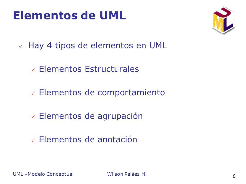UML –Modelo ConceptualWilson Peláez H. 8 Elementos de UML Hay 4 tipos de elementos en UML Elementos Estructurales Elementos de comportamiento Elemento