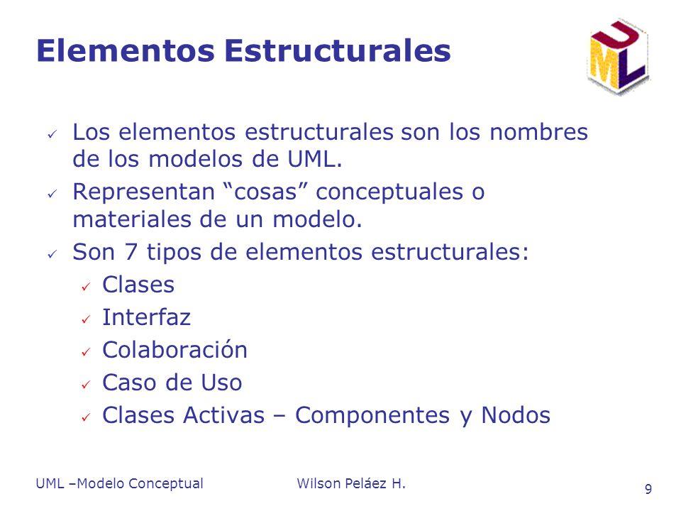 UML –Modelo ConceptualWilson Peláez H. 40 Diagramas de Casos de Uso