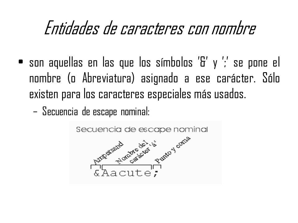 Entidades de caracteres con nombre son aquellas en las que los símbolos & y ; se pone el nombre (o Abreviatura) asignado a ese carácter. Sólo existen