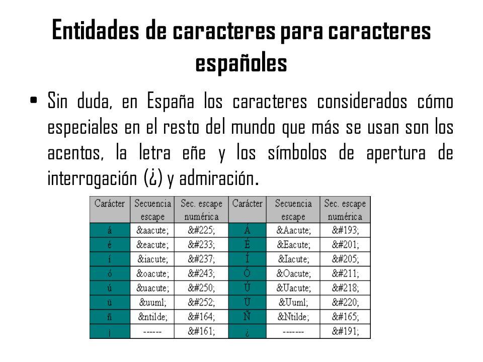 Entidades de caracteres para caracteres españoles Sin duda, en España los caracteres considerados cómo especiales en el resto del mundo que más se usa