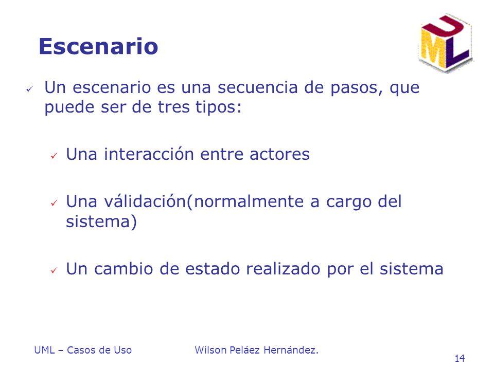 UML – Casos de UsoWilson Peláez Hernández.