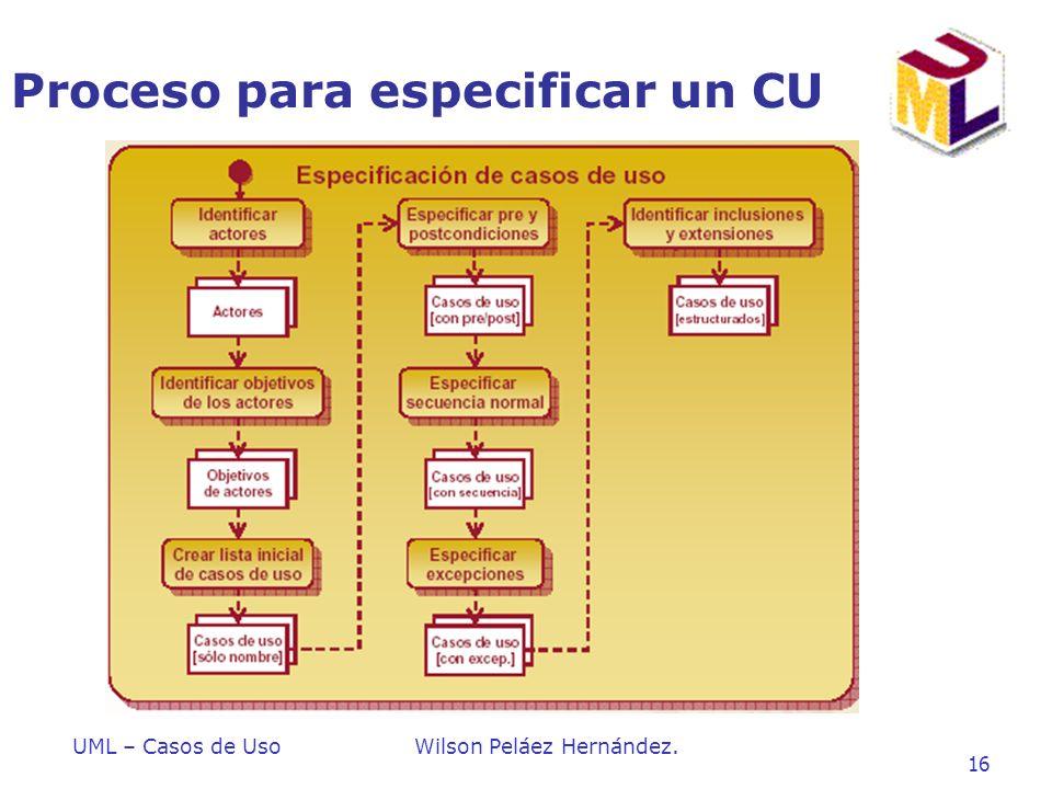 UML – Casos de UsoWilson Peláez Hernández. 16 Proceso para especificar un CU