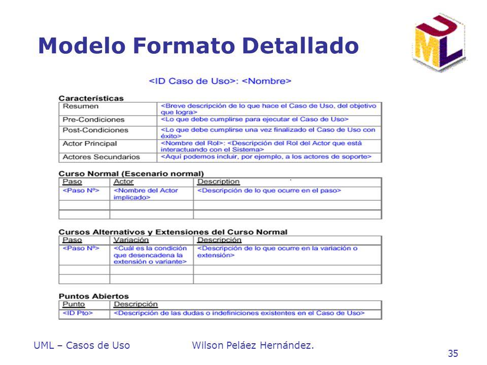UML – Casos de UsoWilson Peláez Hernández. 35 Modelo Formato Detallado