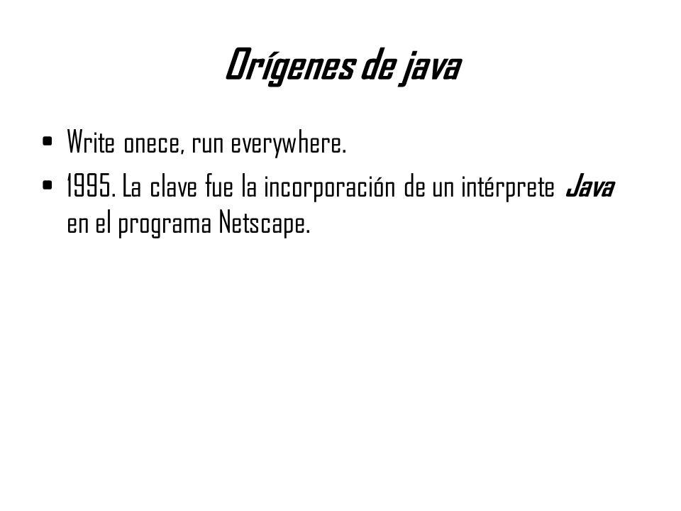 Orígenes de java Write onece, run everywhere. 1995. La clave fue la incorporación de un intérprete Java en el programa Netscape.