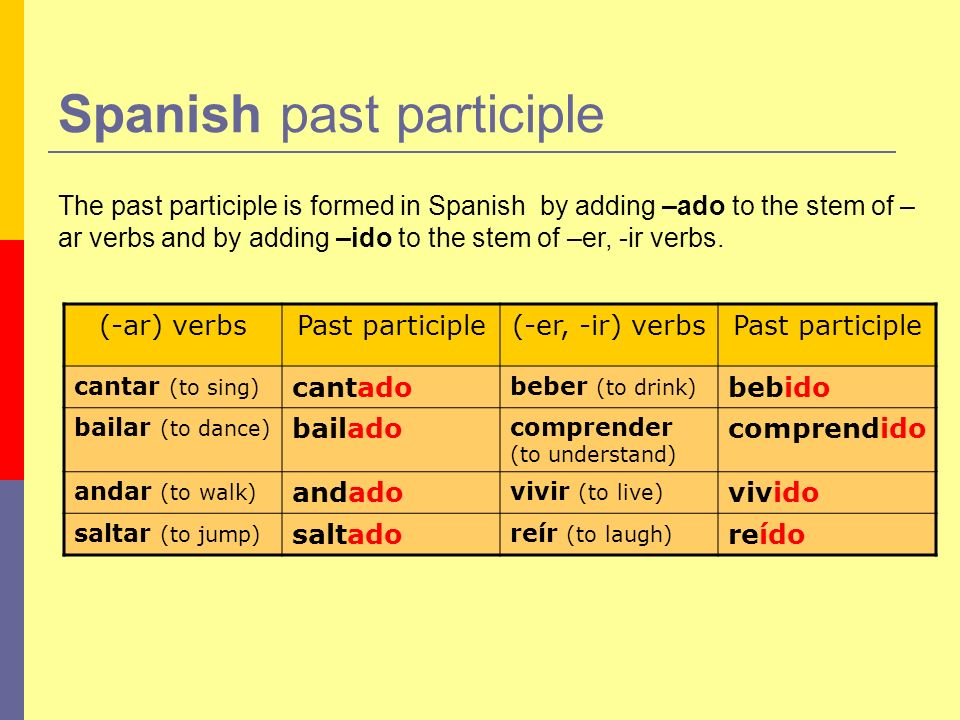 Spanish past participle The past participle is formed in Spanish by adding –ado to the stem of – ar verbs and by adding –ido to the stem of –er, -ir v