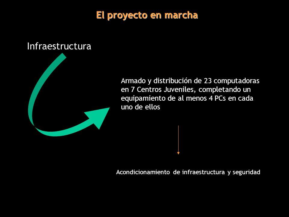 El proyecto en marcha Infraestructura Armado y distribución de 23 computadoras en 7 Centros Juveniles, completando un equipamiento de al menos 4 PCs en cada uno de ellos Acondicionamiento de infraestructura y seguridad