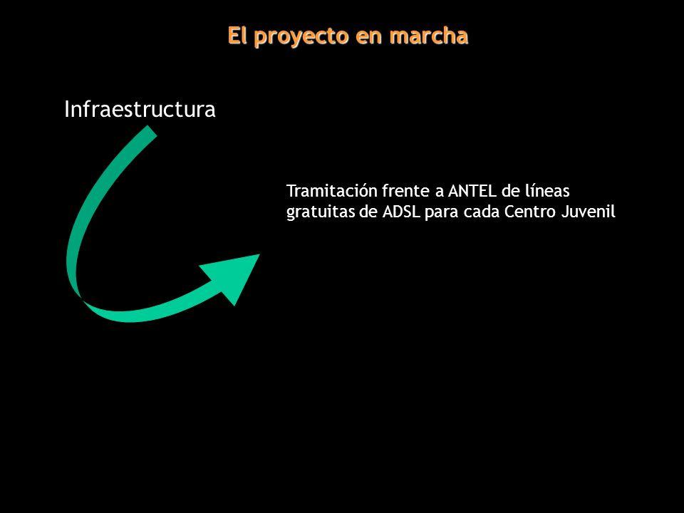 El proyecto en marcha Infraestructura Tramitación frente a ANTEL de líneas gratuitas de ADSL para cada Centro Juvenil