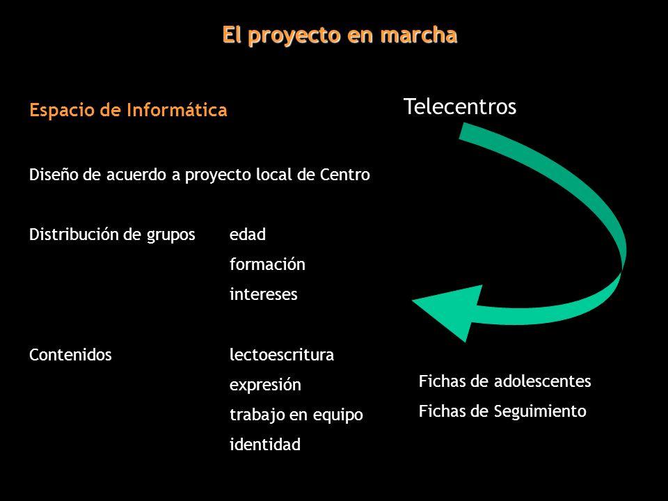 El proyecto en marcha Telecentros Espacio de Informática Diseño de acuerdo a proyecto local de Centro Distribución de gruposedad formación intereses Contenidoslectoescritura expresión trabajo en equipo identidad Fichas de adolescentes Fichas de Seguimiento