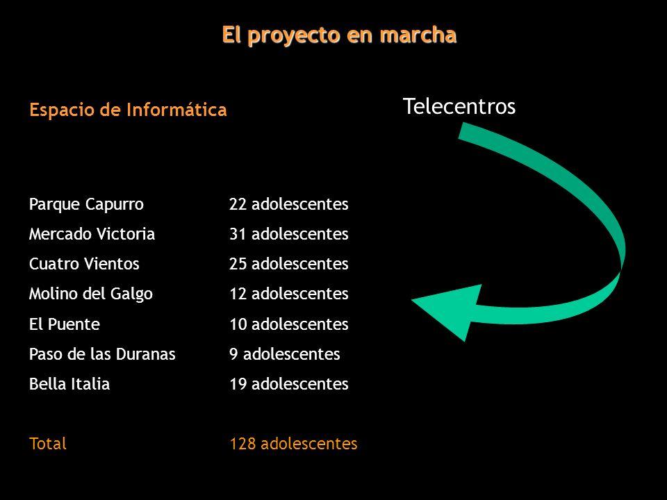 El proyecto en marcha Telecentros Espacio de Informática Parque Capurro22 adolescentes Mercado Victoria31 adolescentes Cuatro Vientos25 adolescentes M