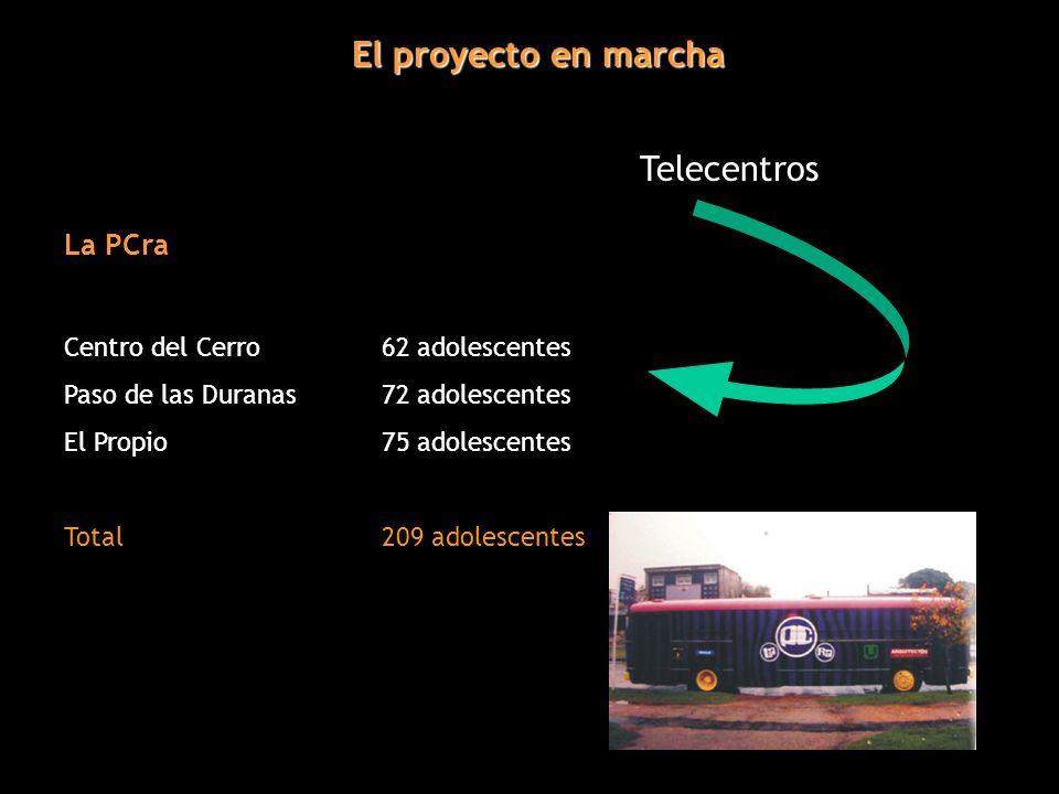El proyecto en marcha Telecentros La PCra Centro del Cerro62 adolescentes Paso de las Duranas72 adolescentes El Propio75 adolescentes Total209 adolescentes