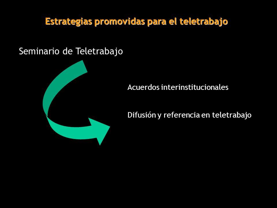Estrategias promovidas para el teletrabajo Seminario de Teletrabajo Acuerdos interinstitucionales Difusión y referencia en teletrabajo