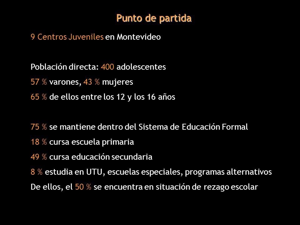 Punto de partida 9 Centros Juveniles en Montevideo Población directa: 400 adolescentes 57 % varones, 43 % mujeres 65 % de ellos entre los 12 y los 16 años 75 % se mantiene dentro del Sistema de Educación Formal 18 % cursa escuela primaria 49 % cursa educación secundaria 8 % estudia en UTU, escuelas especiales, programas alternativos De ellos, el 50 % se encuentra en situación de rezago escolar