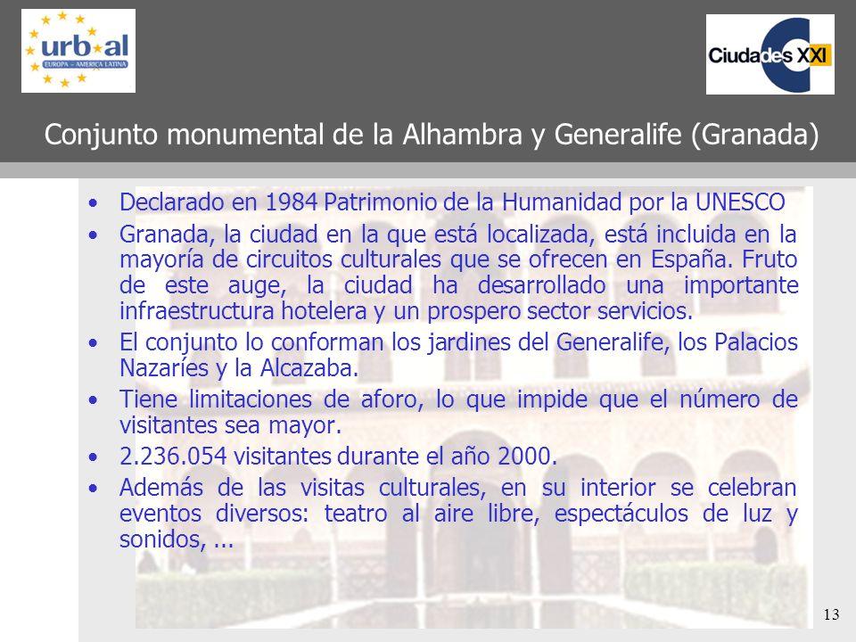 13 Conjunto monumental de la Alhambra y Generalife (Granada) Declarado en 1984 Patrimonio de la Humanidad por la UNESCO Granada, la ciudad en la que e