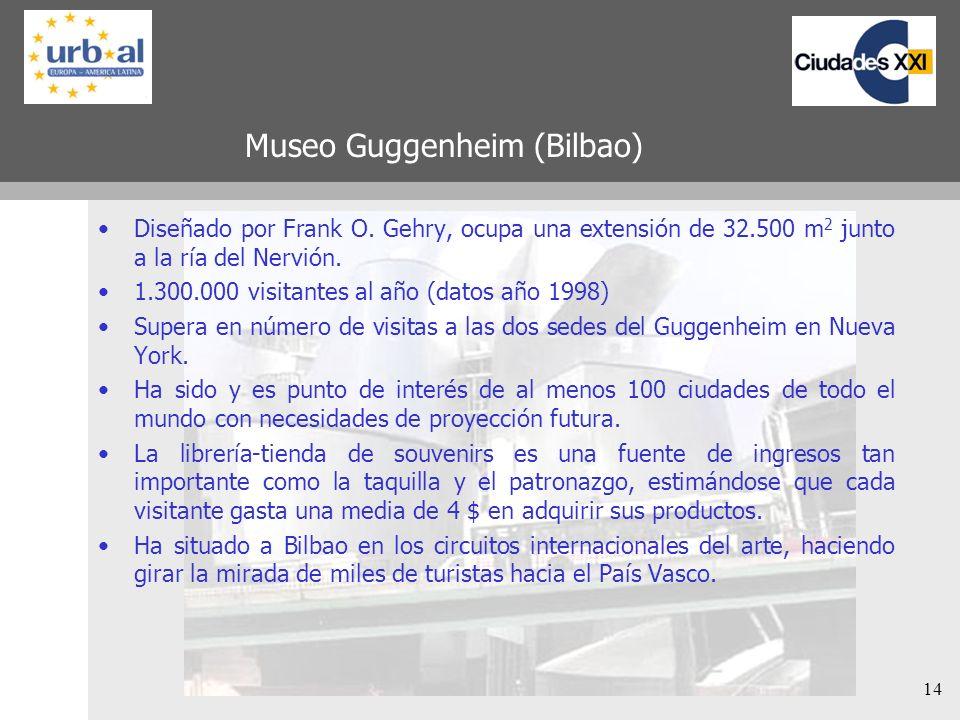 14 Museo Guggenheim (Bilbao) Diseñado por Frank O. Gehry, ocupa una extensión de 32.500 m 2 junto a la ría del Nervión. 1.300.000 visitantes al año (d
