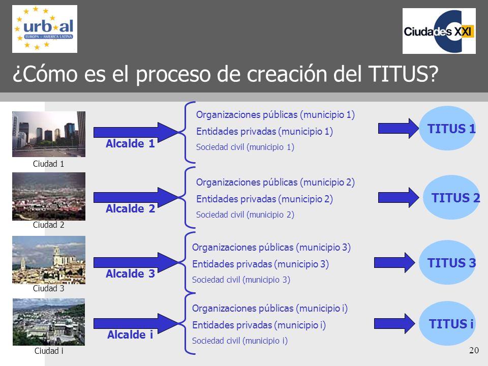 20 TITUS i ¿Cómo es el proceso de creación del TITUS? Ciudad 1 Ciudad 2 Ciudad 3 Ciudad i Alcalde 1 Alcalde 2 Alcalde 3 Alcalde i Organizaciones públi