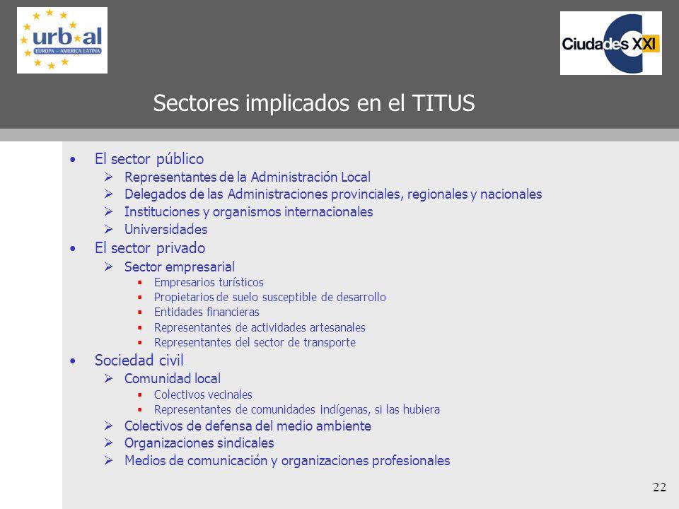 22 Sectores implicados en el TITUS El sector público Representantes de la Administración Local Delegados de las Administraciones provinciales, regiona