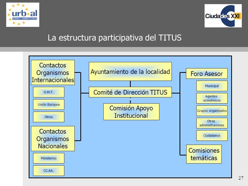 27 La estructura participativa del TITUS Ayuntamiento de la localidad Comité de Dirección TITUS Comisión Apoyo Institucional Foro Asesor Comisiones te