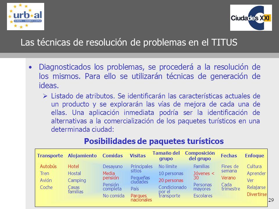 29 Las técnicas de resolución de problemas en el TITUS Diagnosticados los problemas, se procederá a la resolución de los mismos. Para ello se utilizar