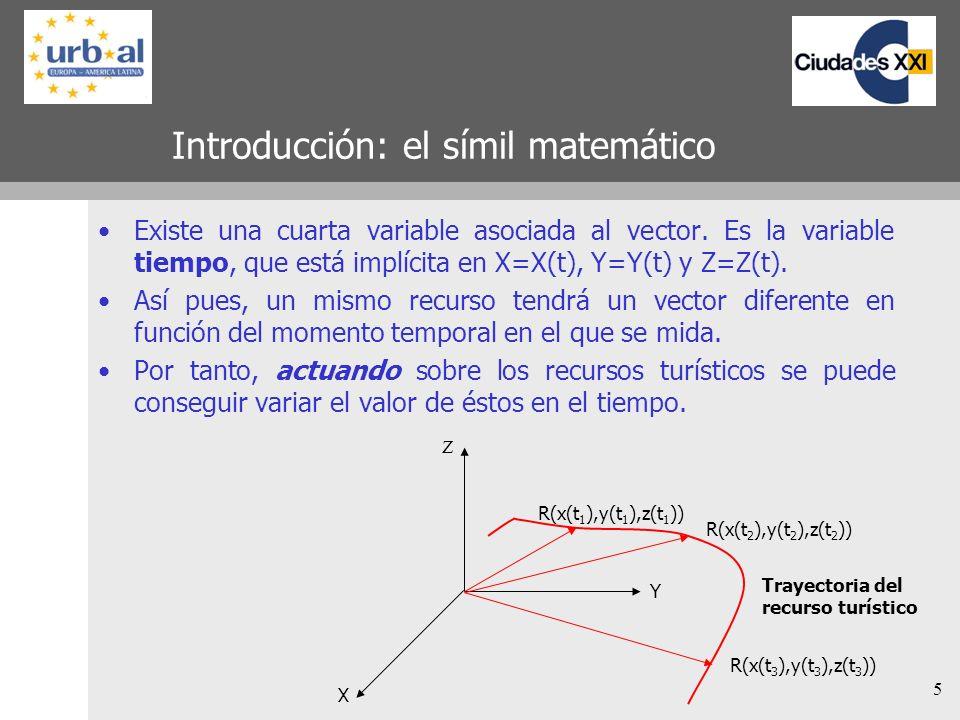 5 Introducción: el símil matemático Existe una cuarta variable asociada al vector. Es la variable tiempo, que está implícita en X=X(t), Y=Y(t) y Z=Z(t