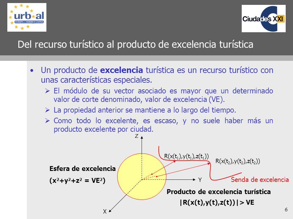 7 Del recurso turístico al producto de excelencia turística Por tanto, un producto de excelencia turística viene caracterizado por: 1.