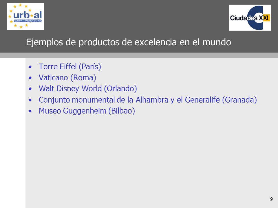 9 Ejemplos de productos de excelencia en el mundo Torre Eiffel (París) Vaticano (Roma) Walt Disney World (Orlando) Conjunto monumental de la Alhambra