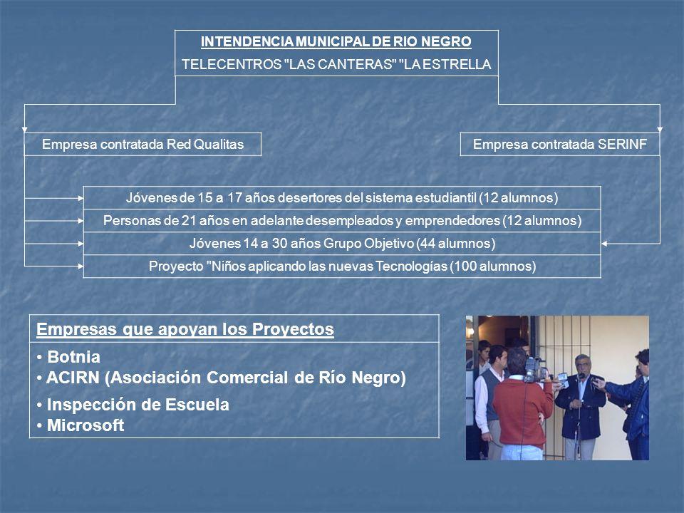 INTENDENCIA MUNICIPAL DE RIO NEGRO TELECENTROS