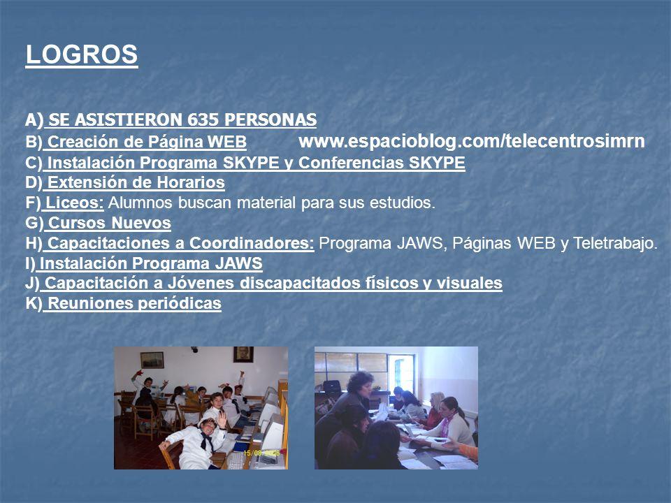 LOGROS A) SE ASISTIERON 635 PERSONAS B) Creación de Página WEB www.espacioblog.com/telecentrosimrn C) Instalación Programa SKYPE y Conferencias SKYPE