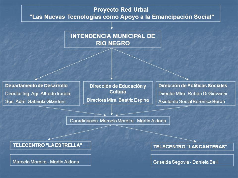 INTENDENCIA MUNICIPAL DE RIO NEGRO Dirección de Educación y Cultura Directora Mtra. Beatriz Espina Proyecto Red Urbal
