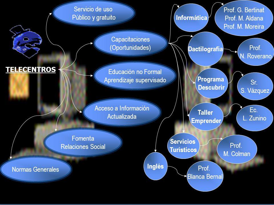 Servicio de uso Público y gratuito Capacitaciones (Oportunidades) Educación no Formal Aprendizaje supervisado Acceso a Información Actualizada Fomenta