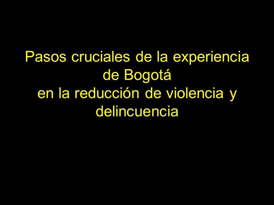 Pasos cruciales de la experiencia de Bogotá en la reducción de violencia y delincuencia