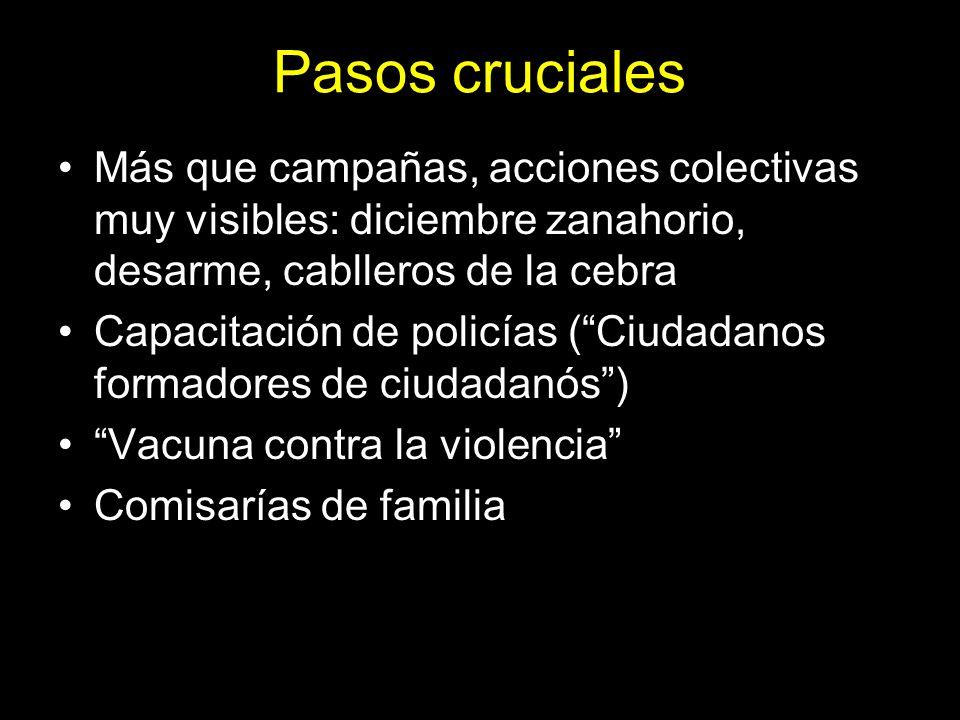 Pasos cruciales Más que campañas, acciones colectivas muy visibles: diciembre zanahorio, desarme, cablleros de la cebra Capacitación de policías (Ciud