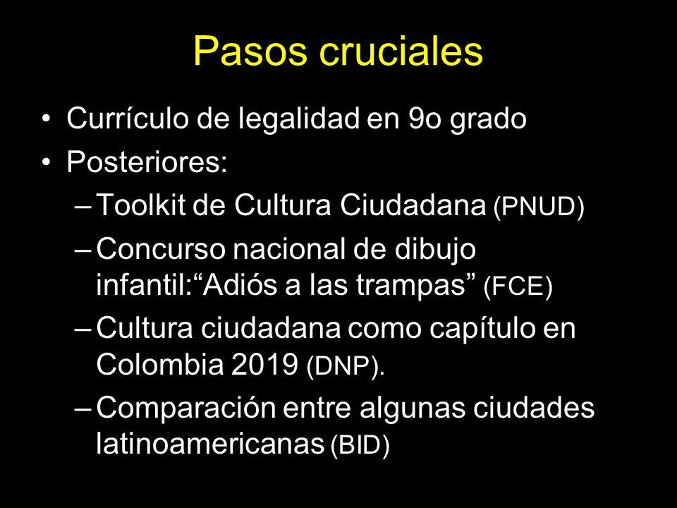 Pasos cruciales Currículo de legalidad en 9o grado Posteriores: –Toolkit de Cultura Ciudadana (PNUD) –Concurso nacional de dibujo infantil:Adiós a las