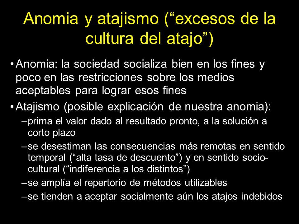 Anomia: la sociedad socializa bien en los fines y poco en las restricciones sobre los medios aceptables para lograr esos fines Atajismo (posible expli