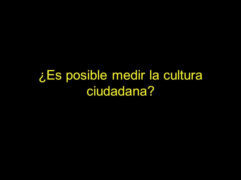 ¿Es posible medir la cultura ciudadana?