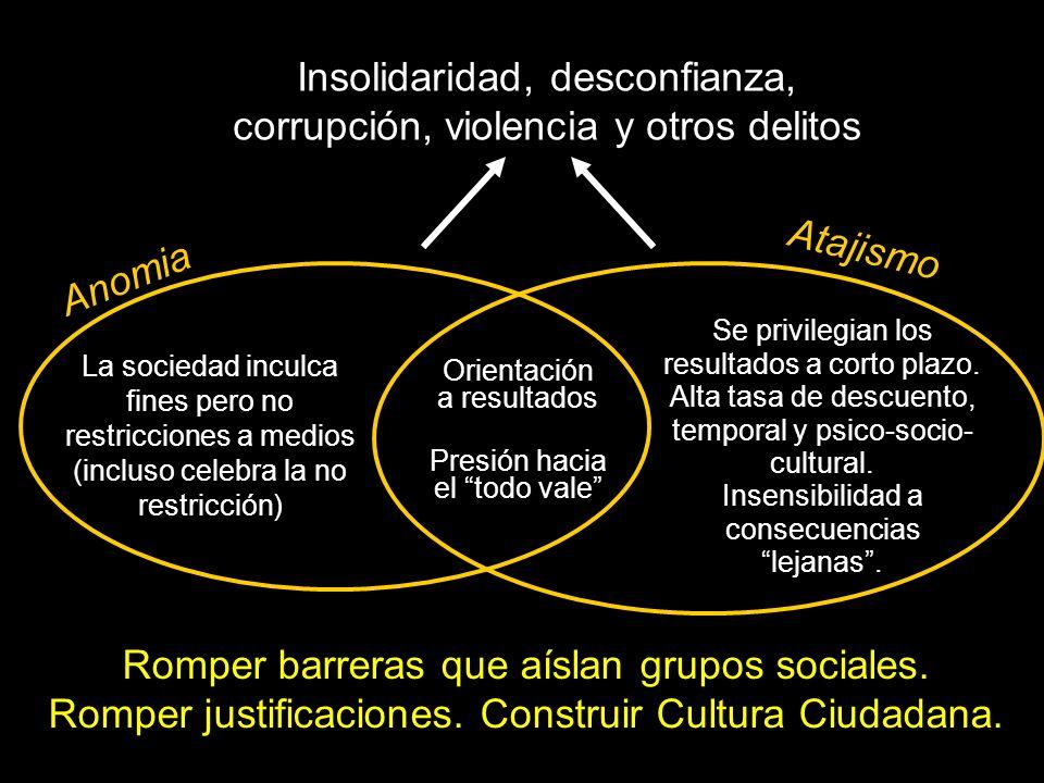 Romper barreras que aíslan grupos sociales. Romper justificaciones. Construir Cultura Ciudadana. Orientación a resultados Presión hacia el todo vale S