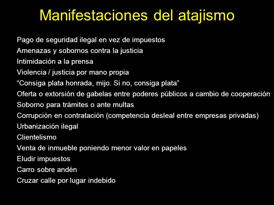 Manifestaciones del atajismo Pago de seguridad ilegal en vez de impuestos Amenazas y sobornos contra la justicia Intimidación a la prensa Violencia /