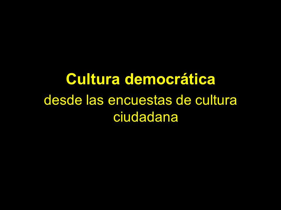 Cultura democrática desde las encuestas de cultura ciudadana