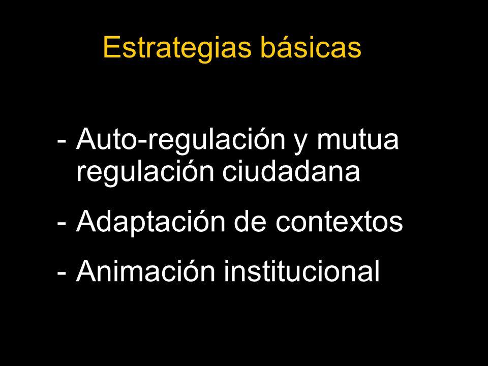 -Auto-regulación y mutua regulación ciudadana -Adaptación de contextos -Animación institucional Estrategias básicas