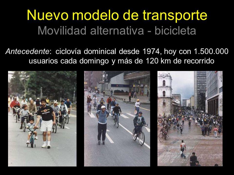 Antecedente: ciclovía dominical desde 1974, hoy con 1.500.000 usuarios cada domingo y más de 120 km de recorrido Nuevo modelo de transporte Movilidad