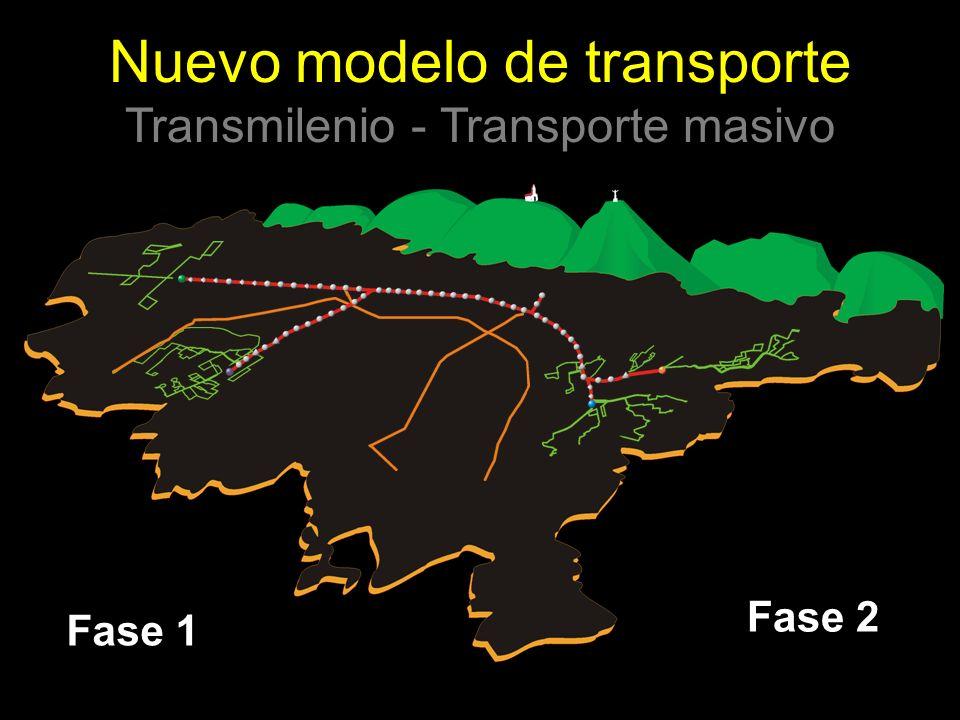 Fase 1 Fase 2 Nuevo modelo de transporte Transmilenio - Transporte masivo